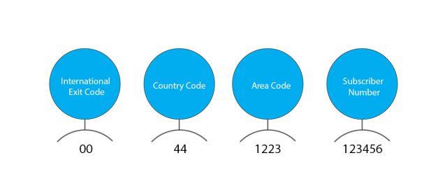 international_number_format